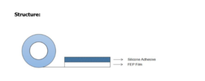 Xinst0208C Clear Teflon FEP Film Tape TDS