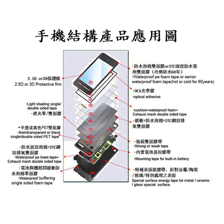 0.2mm thickness acrylic adhesive single sided black waterproof foam tape for Mobile phone dedicated